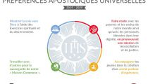 Les Préférences Apostoliques Universelles de la Compagnie de Jésus (2019-2029)